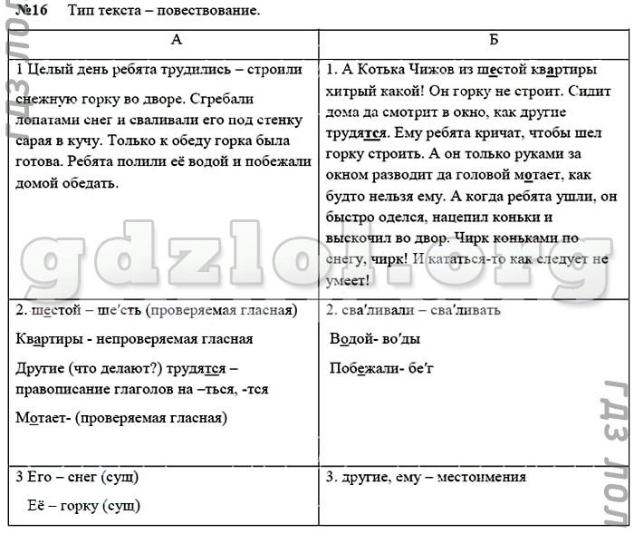 гдз по русскому языку 6 класс рыбченкова