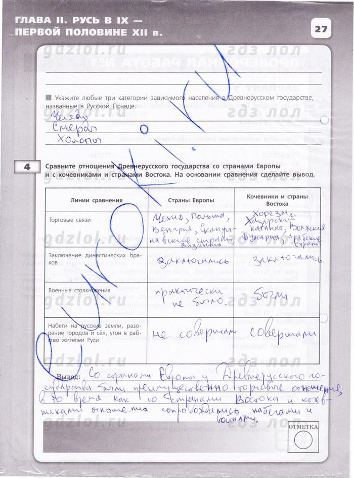 Гдз По Истории России 6 Класс Проверочные Работы