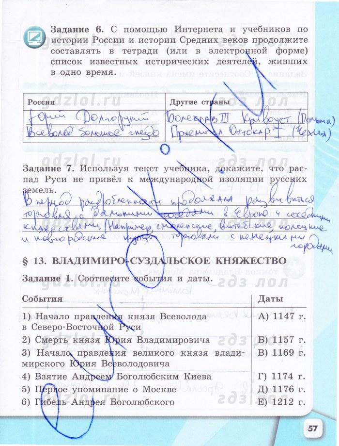 Гдз По Рабочей Тетради По Истории 6 Класса Андреев