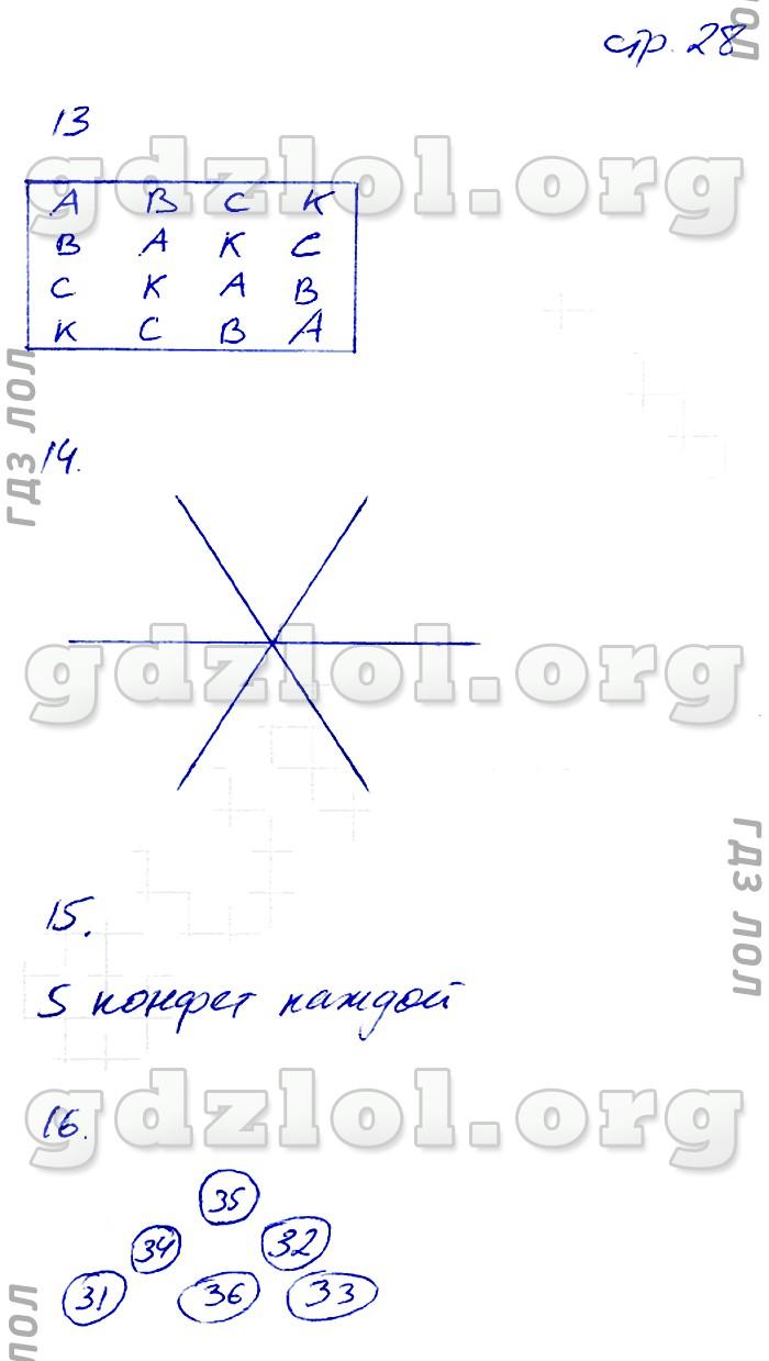 гдз ерина никольский 6 класс