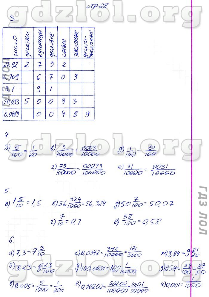 Рабочая тетрадь по математике 6 класс к учебнику никольского ерина ответы