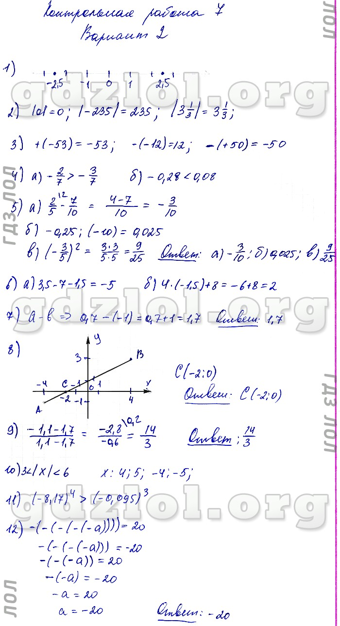 Диагностическая работа по математике 6 класс 2 четверть зубарева