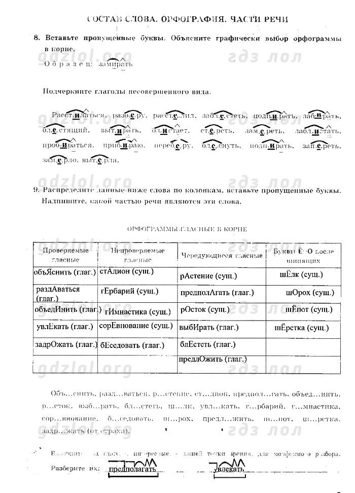 Уроки русского языка в 7 классе богданова