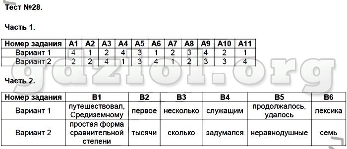гдз русский язык тематический контроль 6 класс