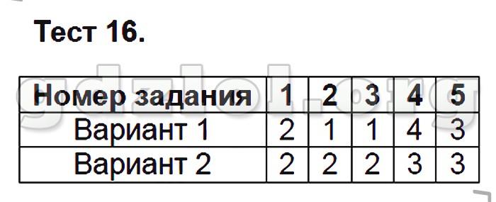 русский язык тесты 6 класс книгина ответы часть 1