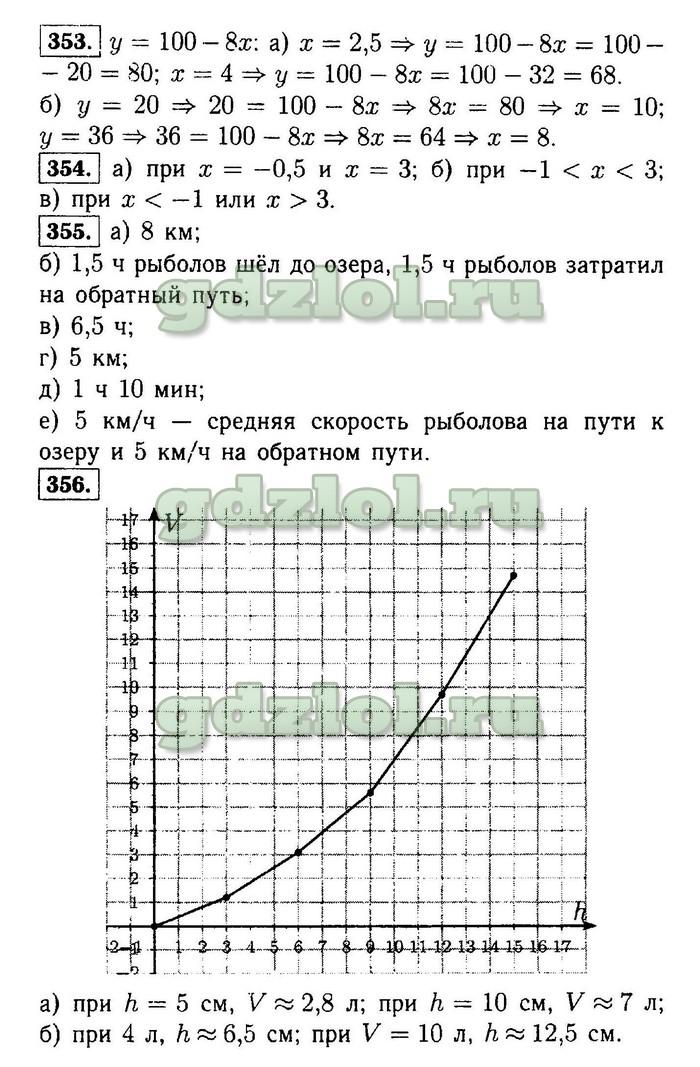 Гдз по алгебре 8 класс теляковский номер 356 полный
