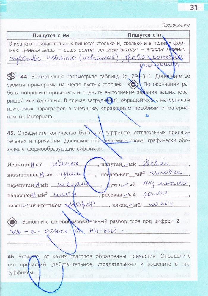 Спиши русский язык 7 класс рабочая тетрадь