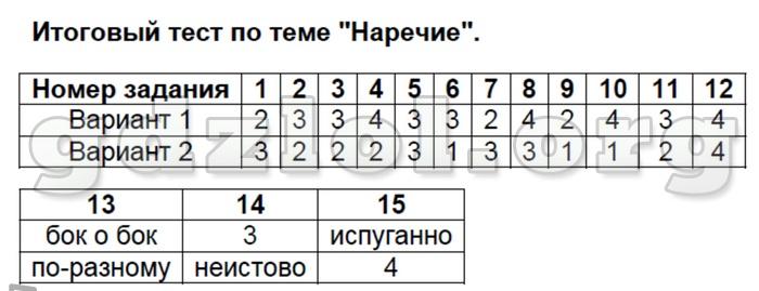тест по русскому языку 7 класс по теме деепричастие с ответами