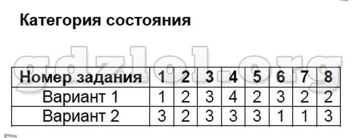 русский язык 7 класс ладыженская темы