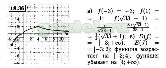 ГДЗ по алгебре 8 класс Мордкович - онлайн решебник