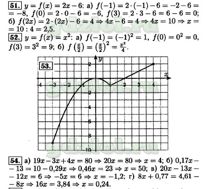 Гдз по Алгебре 7 Класс Мордкович Задачник Домашние Контрольные Работы 3 - картинка 1