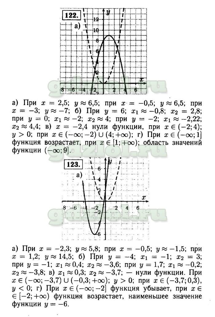 гдз по алгебре 9 класс макарычев 2007