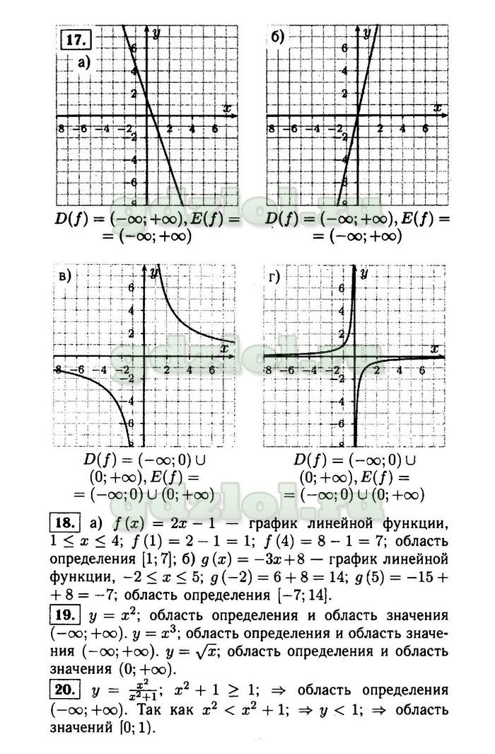 Гдз по алгебре 9 класс номер 4 4