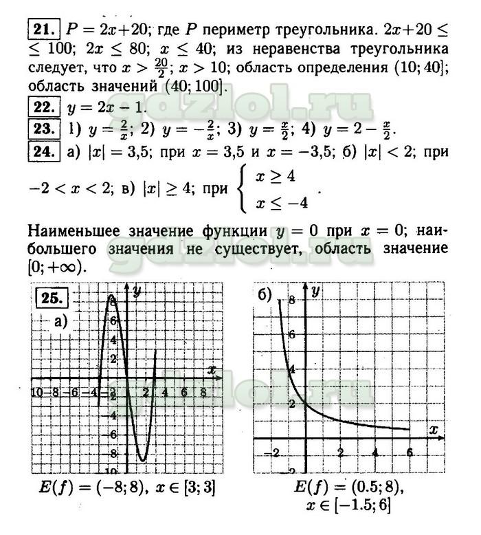 Готовые домашние задания по алгебре класса ю.н.макарычев скачать бесплатно