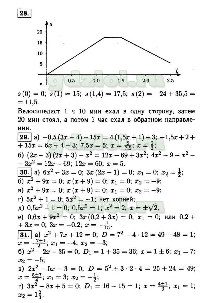 Скачать Решебник По Алгебре 9 Класс Теляковская