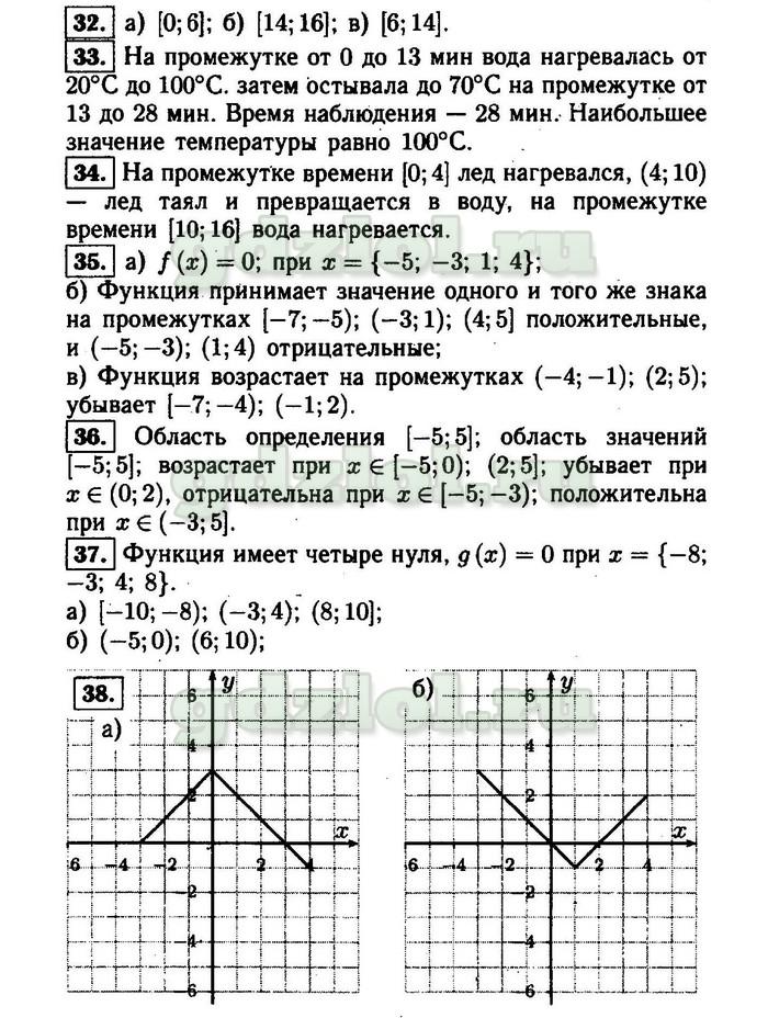 Гдз по алгебре 9 класс макарычев 2003