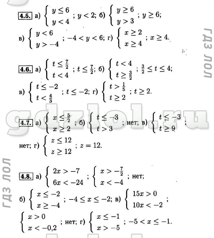 Бесплатные сайты гдз по алгебре под редакцией мордкович 9 класс