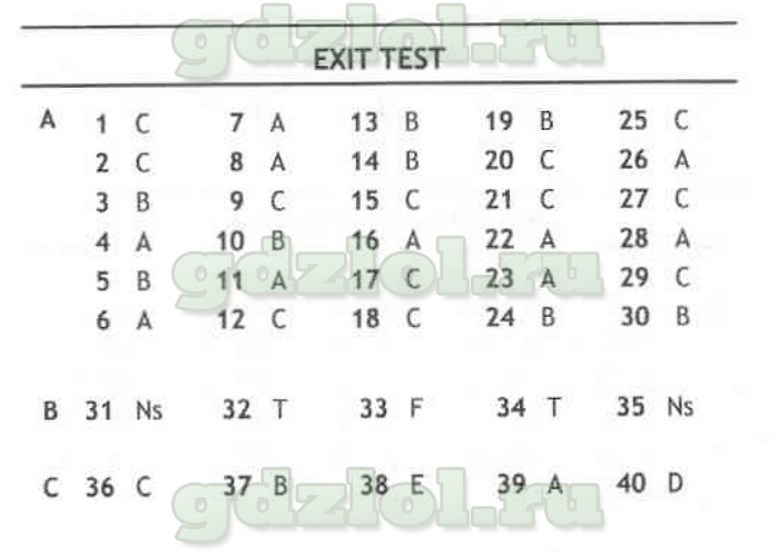 тест 1 английский 9 класс